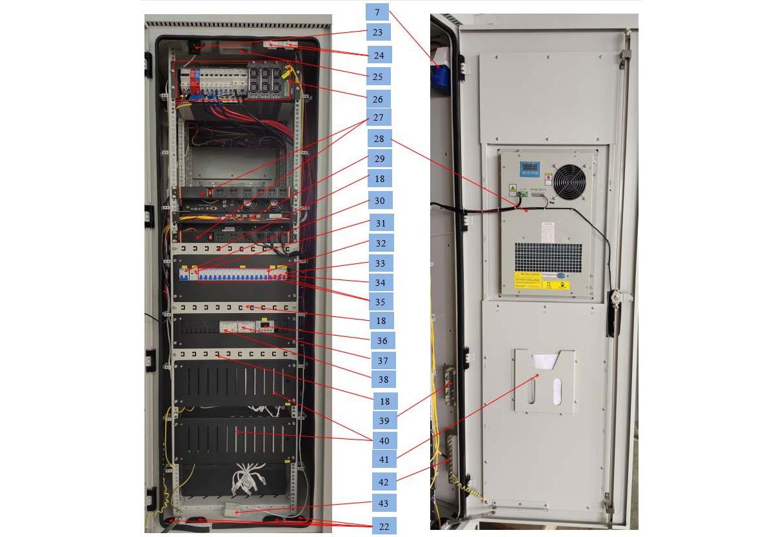 [:zh]ETC户外一体化机柜解决方案-ETC门架一体化智能机柜功能[:]