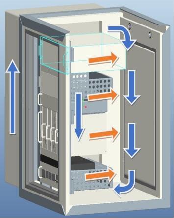 环控机柜-环控室外机柜-防雨机柜智能环控温控户外通信一体化机柜-动力及环境监控系统户外柜(室外一体化MINI机柜)-复兴通信